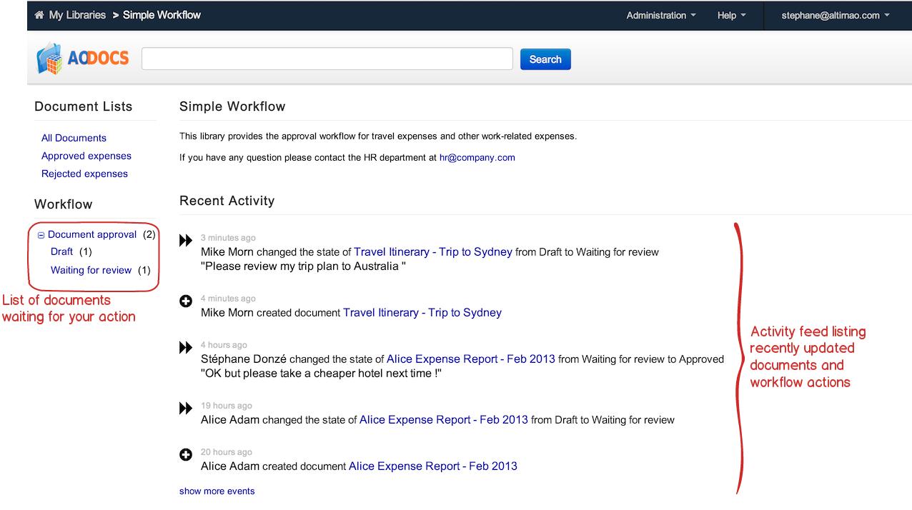 Home page biblioteca con pasos de flujo de trabajo